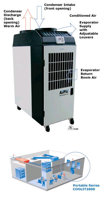 Where to find AC - 1 Ton Portable AC System in Grand Cayman